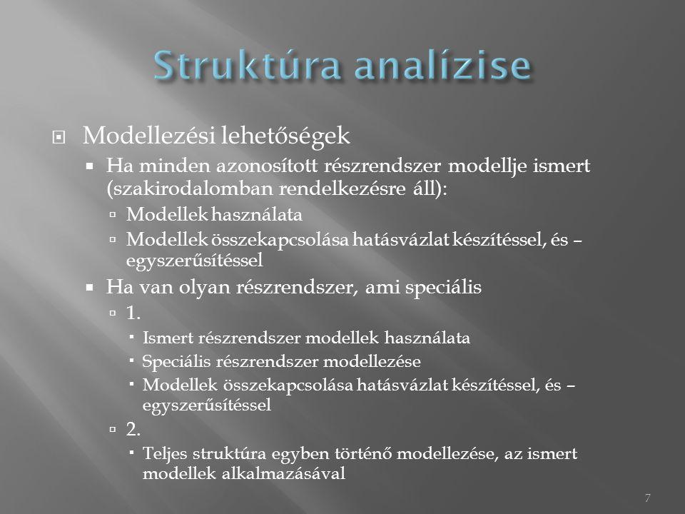  Modellezési lehetőségek  Ha minden azonosított részrendszer modellje ismert (szakirodalomban rendelkezésre áll):  Modellek használata  Modellek összekapcsolása hatásvázlat készítéssel, és – egyszerűsítéssel  Ha van olyan részrendszer, ami speciális  1.