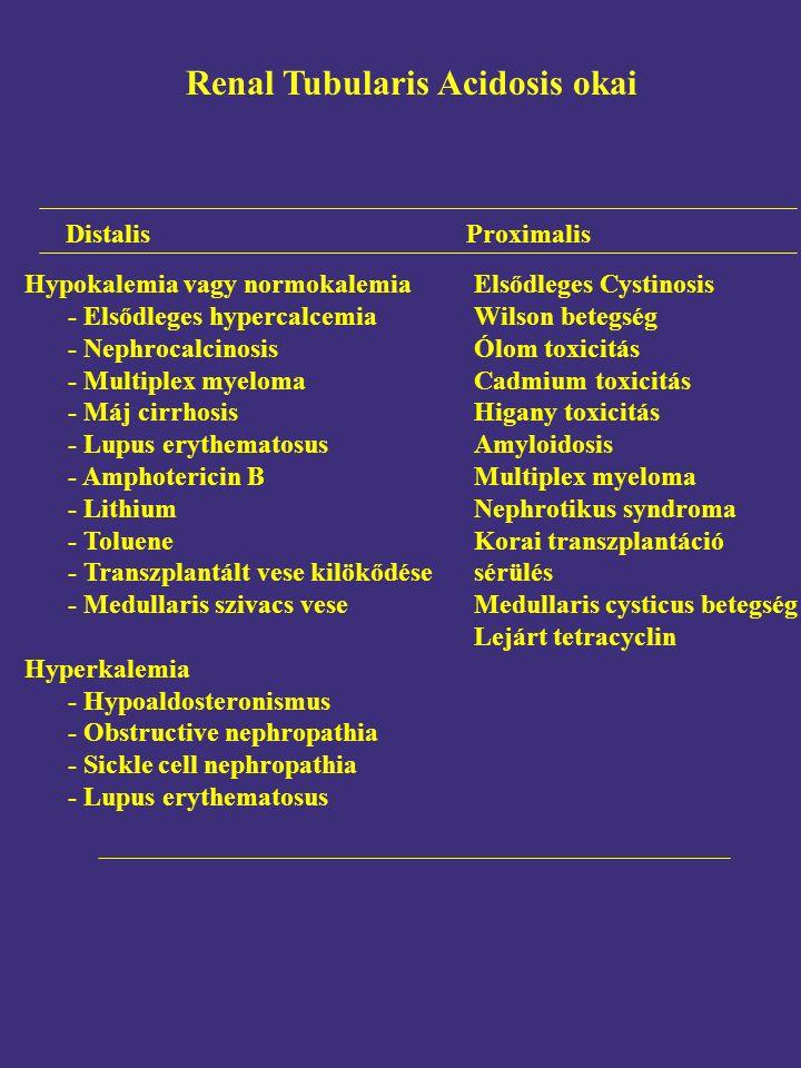 Distalis Proximalis Hypokalemia vagy normokalemia - Elsődleges hypercalcemia - Nephrocalcinosis - Multiplex myeloma - Máj cirrhosis - Lupus erythematosus - Amphotericin B - Lithium - Toluene - Transzplantált vese kilökődése - Medullaris szivacs vese Hyperkalemia - Hypoaldosteronismus - Obstructive nephropathia - Sickle cell nephropathia - Lupus erythematosus Renal Tubularis Acidosis okai Elsődleges Cystinosis Wilson betegség Ólom toxicitás Cadmium toxicitás Higany toxicitás Amyloidosis Multiplex myeloma Nephrotikus syndroma Korai transzplantáció sérülés Medullaris cysticus betegség Lejárt tetracyclin