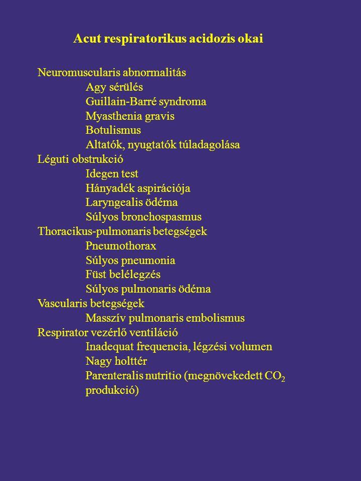 Acut respiratorikus acidozis okai Neuromuscularis abnormalitás Agy sérülés Guillain-Barré syndroma Myasthenia gravis Botulismus Altatók, nyugtatók túladagolása Léguti obstrukció Idegen test Hányadék aspirációja Laryngealis ödéma Súlyos bronchospasmus Thoracikus-pulmonaris betegségek Pneumothorax Súlyos pneumonia Füst belélegzés Súlyos pulmonaris ödéma Vascularis betegségek Masszív pulmonaris embolismus Respirator vezérlő ventiláció Inadequat frequencia, légzési volumen Nagy holttér Parenteralis nutritio (megnövekedett CO 2 produkció)