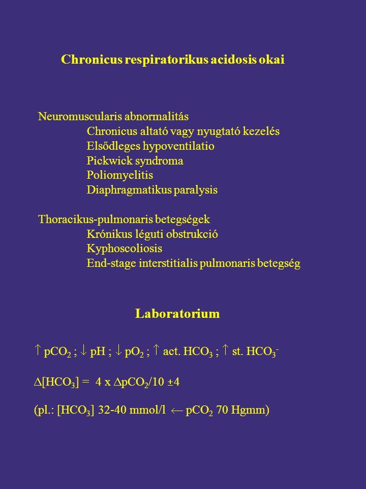Chronicus respiratorikus acidosis okai Neuromuscularis abnormalitás Chronicus altató vagy nyugtató kezelés Elsődleges hypoventilatio Pickwick syndroma Poliomyelitis Diaphragmatikus paralysis Thoracikus-pulmonaris betegségek Krónikus léguti obstrukció Kyphoscoliosis End-stage interstitialis pulmonaris betegség  pCO 2 ;  pH ;  pO 2 ;  act.