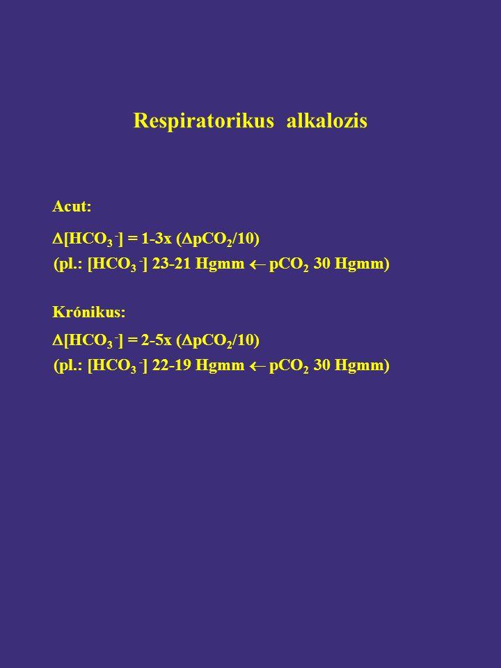 (pl.: [HCO 3 - ] 23-21 Hgmm  pCO 2 30 Hgmm) Acut:  [HCO 3 - ] = 1-3x (  pCO 2 /10) Krónikus:  [HCO 3 - ] = 2-5x (  pCO 2 /10) (pl.: [HCO 3 - ] 22-19 Hgmm  pCO 2 30 Hgmm) Respiratorikus alkalozis