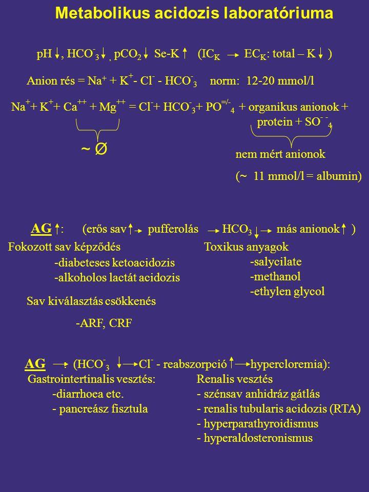 Metabolikus acidozis laboratóriuma pH, HCO - 3, pCO 2 Se-K (IC K EC K : total – K ) Anion rés = Na + + K + - Cl - - HCO - 3 norm: 12-20 mmol/l Na + + K + + Ca ++ + Mg ++ = Cl - + HCO - 3 + PO =/- 4 + organikus anionok + protein + SO - - 4 nem mért anionok ( ~ 11 mmol/l = albumin) Fokozott sav képződés -diabeteses ketoacidozis -alkoholos lactát acidozis Toxikus anyagok -salycilate -methanol -ethylen glycol Sav kiválasztás csökkenés -ARF, CRF ~ Ø~ Ø AG : (erős sav pufferolás HCO 3 más anionok ) AG : (HCO - 3 Cl - - reabszorpció hypercloremia): Gastrointertinalis vesztés:Renalis vesztés -diarrhoea etc.- szénsav anhidráz gátlás - pancreász fisztula- renalis tubularis acidozis (RTA) - hyperparathyroidismus - hyperaldosteronismus