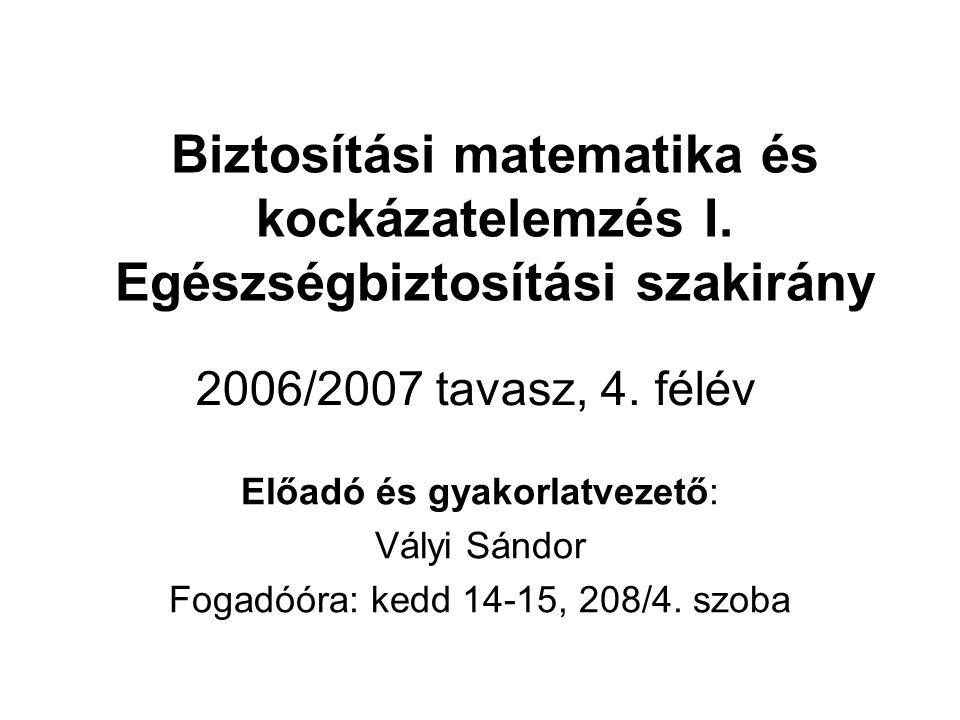 5 előadás, 10 gyakorlat (váltakozva, az anyagban való haladás szerint) Időpontok: –2007.