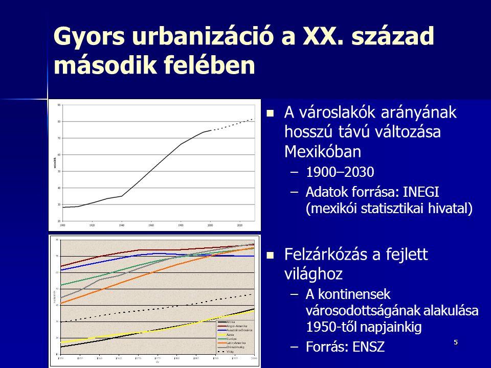 55 Gyors urbanizáció a XX.
