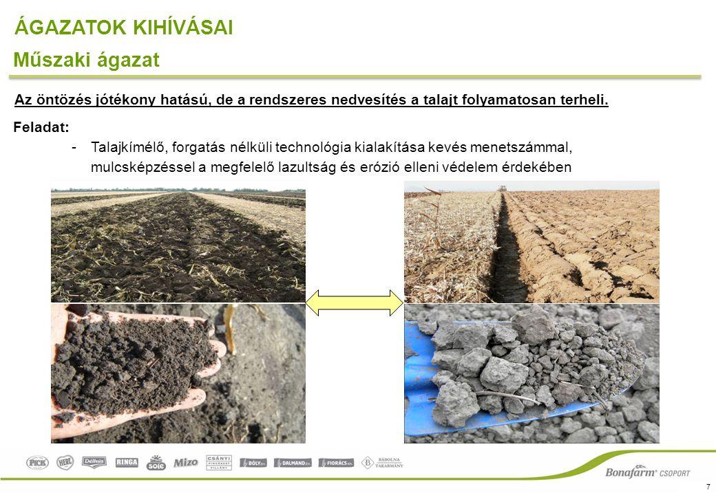 7 ÁGAZATOK KIHÍVÁSAI Műszaki ágazat Az öntözés jótékony hatású, de a rendszeres nedvesítés a talajt folyamatosan terheli.