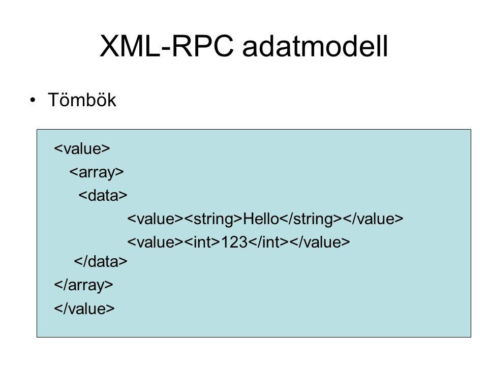 XML-RPC adatmodell Tömbök Hello 123