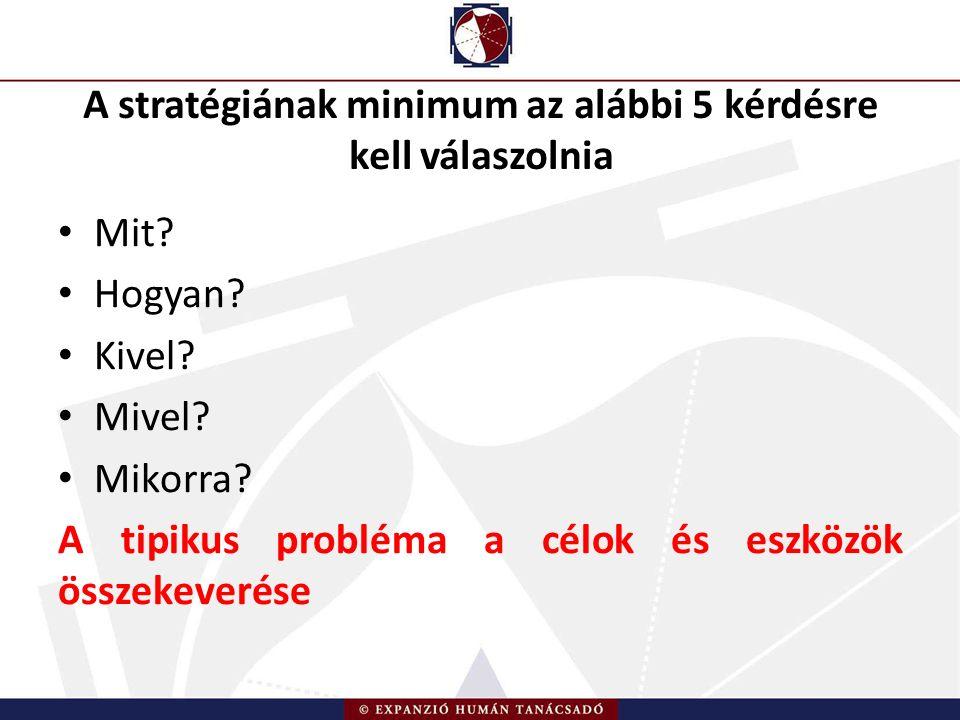 A stratégiának minimum az alábbi 5 kérdésre kell válaszolnia Mit.