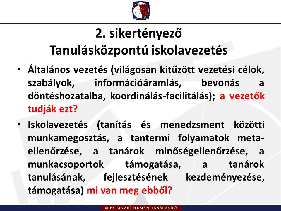 Oktatási intézmények stratégiai gondolkodása és stratégiaalkotása Setényi János setenyi@expanzio.hu 2015