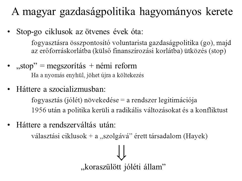 """A magyar gazdaságpolitika hagyományos kerete Stop-go ciklusok az ötvenes évek óta: fogyasztásra összpontosító voluntarista gazdaságpolitika (go), majd az erőforráskorlátba (külső finanszírozási korlátba) ütközés (stop) """"stop = megszorítás + némi reform Ha a nyomás enyhül, jöhet újra a költekezés Háttere a szocializmusban: fogyasztás (jólét) növekedése = a rendszer legitimációja 1956 után a politika kerüli a radikális változásokat és a konfliktust Háttere a rendszerváltás után: választási ciklusok + a """"szolgává érett társadalom (Hayek) """"koraszülött jóléti állam"""