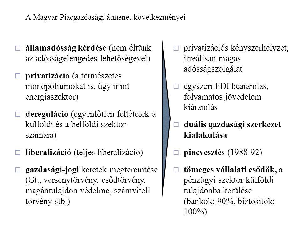 A Magyar Piacgazdasági átmenet következményei  privatizációs kényszerhelyzet, irreálisan magas adósságszolgálat  egyszeri FDI beáramlás, folyamatos jövedelem kiáramlás  duális gazdasági szerkezet kialakulása  piacvesztés (1988-92)  tömeges vállalati csődök, a pénzügyi szektor külföldi tulajdonba kerülése (bankok: 90%, biztosítók: 100%)  államadósság kérdése (nem éltünk az adósságelengedés lehetőségével)  privatizáció (a természetes monopóliumokat is, úgy mint energiaszektor)  dereguláció (egyenlőtlen feltételek a külföldi és a belföldi szektor számára)  liberalizáció (teljes liberalizáció)  gazdasági-jogi keretek megteremtése (Gt., versenytörvény, csődtörvény, magántulajdon védelme, számviteli törvény stb.)