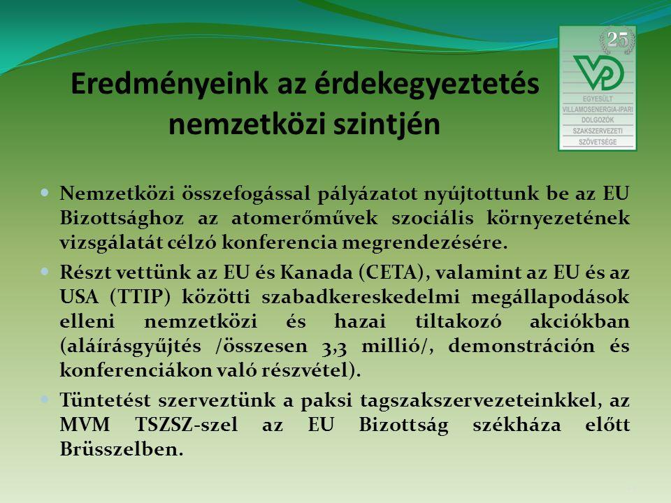 Eredményeink az érdekegyeztetés nemzetközi szintjén Nemzetközi összefogással pályázatot nyújtottunk be az EU Bizottsághoz az atomerőművek szociális környezetének vizsgálatát célzó konferencia megrendezésére.
