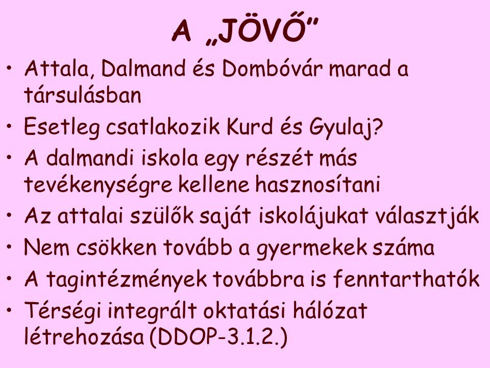"""A """"JÖVŐ"""" Attala, Dalmand és Dombóvár marad a társulásban Esetleg csatlakozik Kurd és Gyulaj? A dalmandi iskola egy részét más tevékenységre kellene ha"""