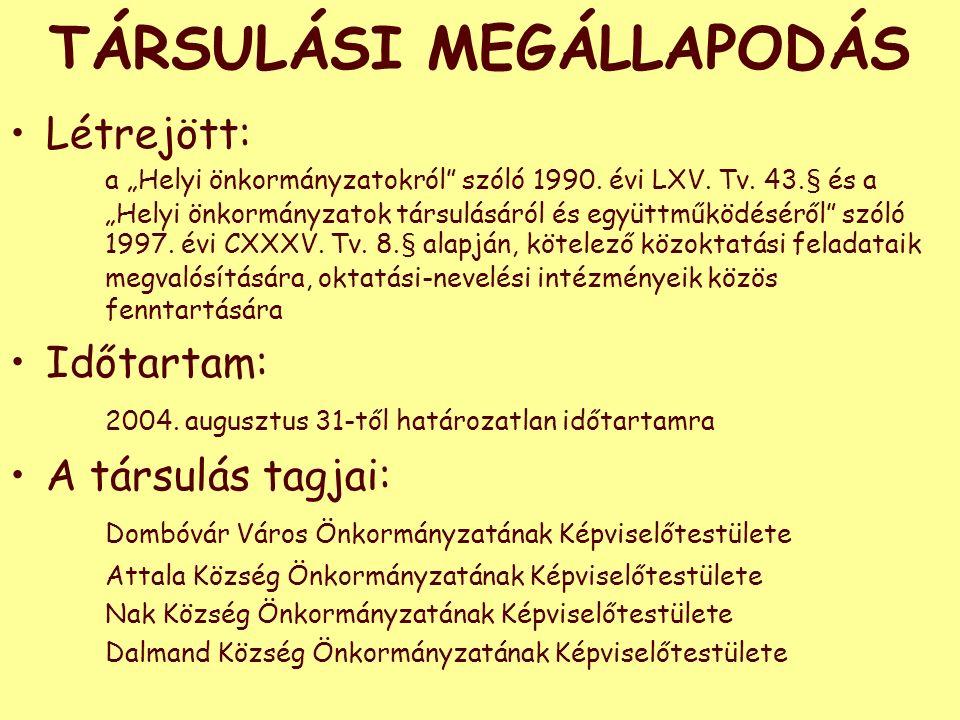 """TÁRSULÁSI MEGÁLLAPODÁS Létrejött: a """"Helyi önkormányzatokról"""" szóló 1990. évi LXV. Tv. 43.§ és a """"Helyi önkormányzatok társulásáról és együttműködésér"""