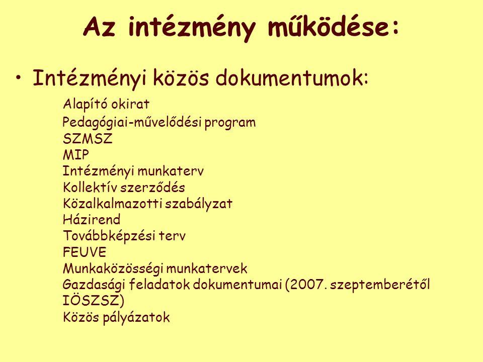 Az intézmény működése: Intézményi közös dokumentumok: Alapító okirat Pedagógiai-művelődési program SZMSZ MIP Intézményi munkaterv Kollektív szerződés