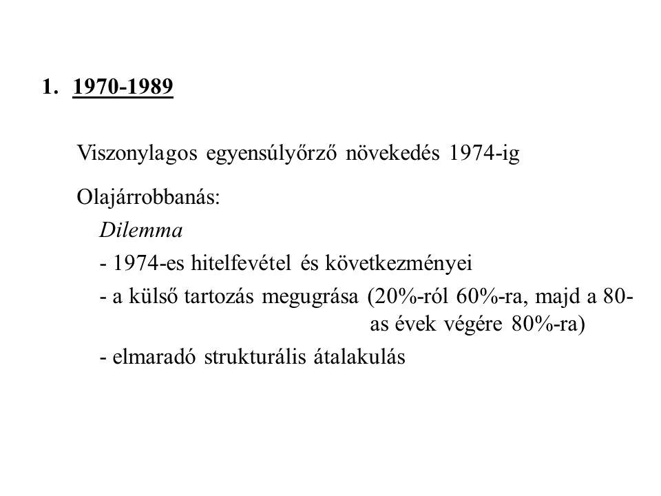 1. 1970-1989 – Viszonylagos egyensúlyőrző növekedés 1974-ig – Olajárrobbanás: – Dilemma – - 1974-es hitelfevétel és következményei – - a külső tartozá