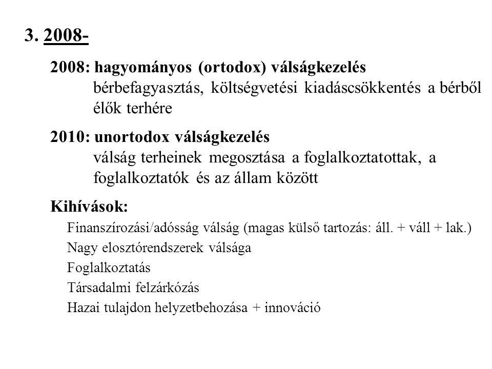 3. 2008- – 2008: hagyományos (ortodox) válságkezelés bérbefagyasztás, költségvetési kiadáscsökkentés a bérből élők terhére – 2010: unortodox válságkez