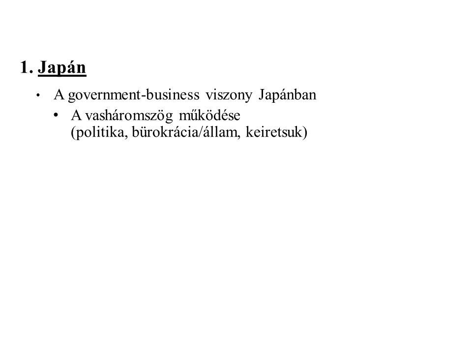 1. Japán A government-business viszony Japánban A vasháromszög működése (politika, bürokrácia/állam, keiretsuk)
