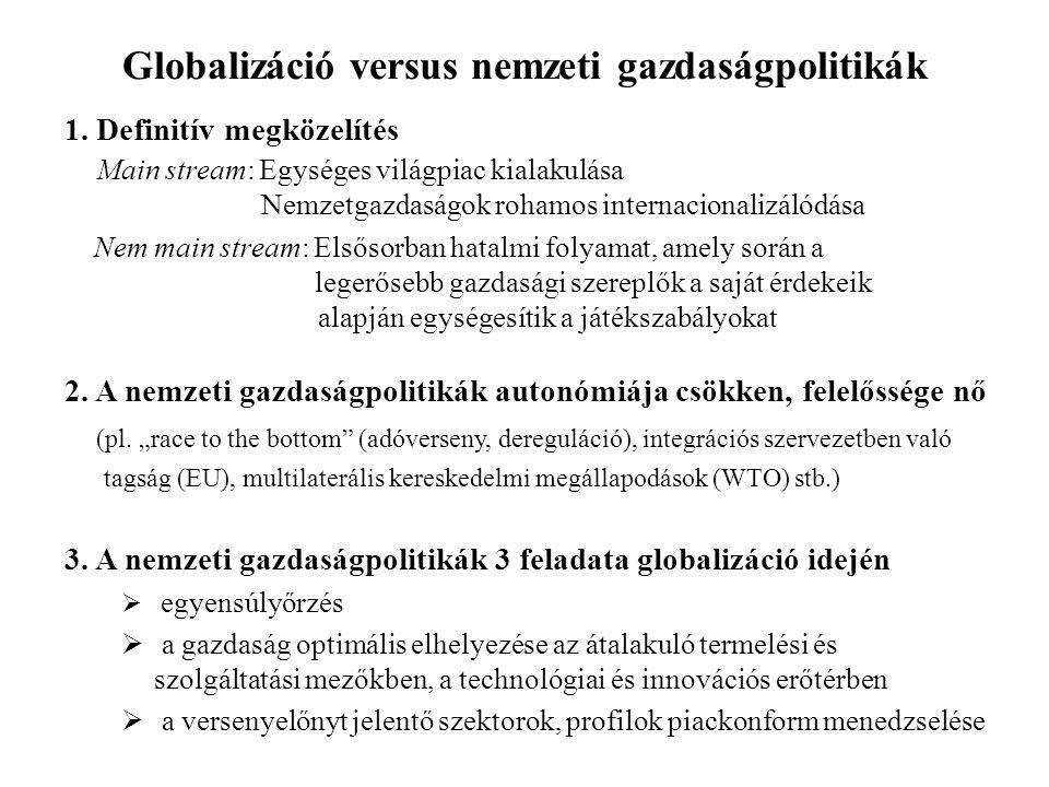 Globalizáció versus nemzeti gazdaságpolitikák 1.
