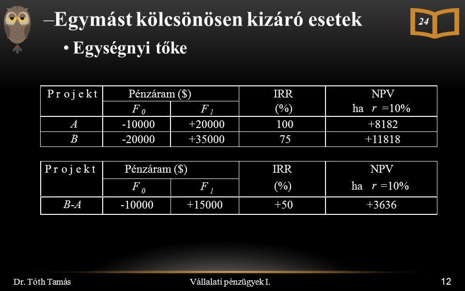 Vállalati pénzügyek I. Dr. Tóth Tamás 12 –Egymást kölcsönösen kizáró esetek Egységnyi tőke Pénzáram ($)P rP roj e kj e kt F 0 F 1 IRR (%) NPV ha r =10
