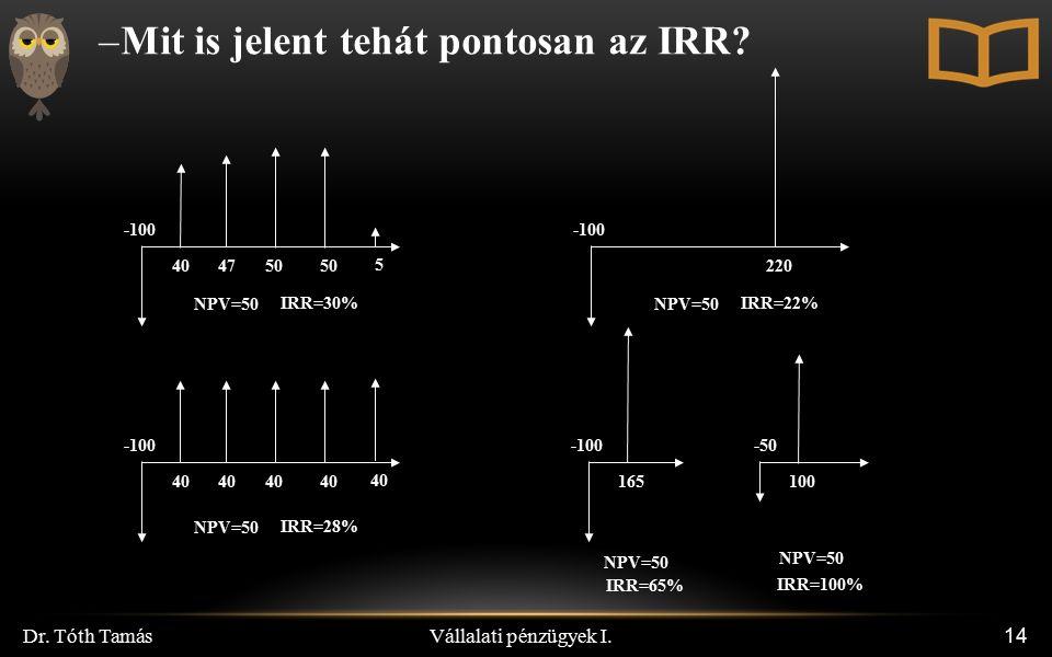 Vállalati pénzügyek I. Dr. Tóth Tamás 14 –Mit is jelent tehát pontosan az IRR? -100 474050 5 -100 40 -100 220 -100 165 100 -50 NPV=50 IRR=30% NPV=50 I