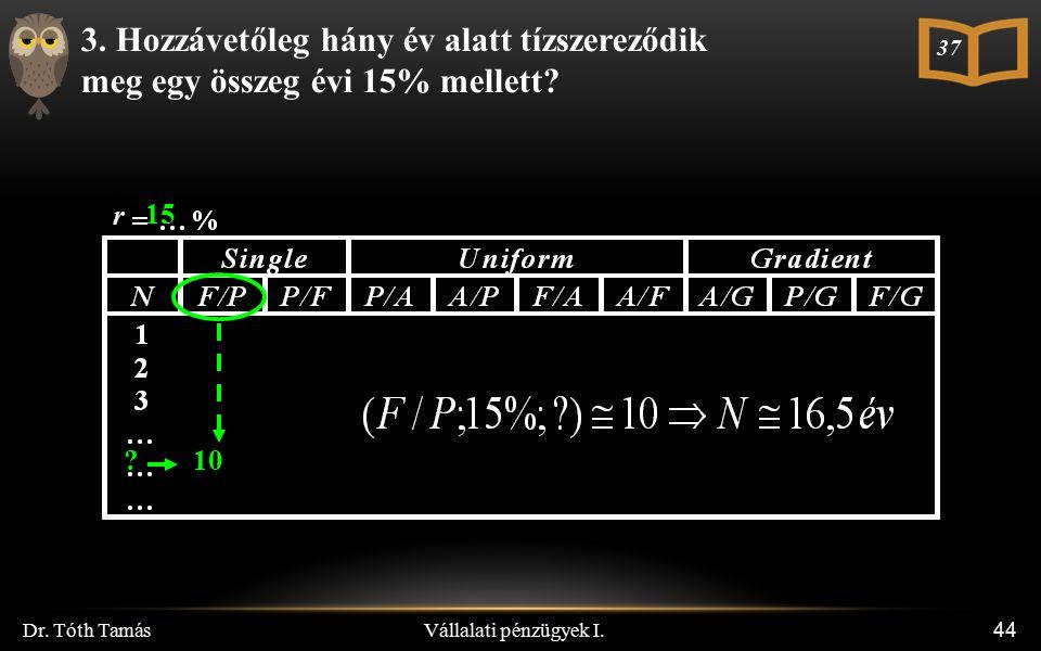 Vállalati pénzügyek I. Dr. Tóth Tamás 44 3. Hozzávetőleg hány év alatt tízszereződik meg egy összeg évi 15% mellett? F=10P N = ? P 21 0 r = 15% r 15 ?