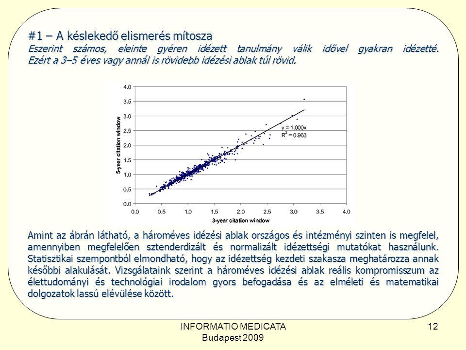 INFORMATIO MEDICATA Budapest 2009 12 #1 – A késlekedő elismerés mítosza Eszerint számos, eleinte gyéren idézett tanulmány válik idővel gyakran idézetté.