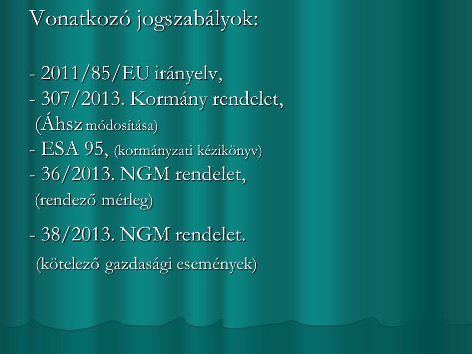 Vonatkozó jogszabályok: - 2011/85/EU irányelv, - 307/2013.