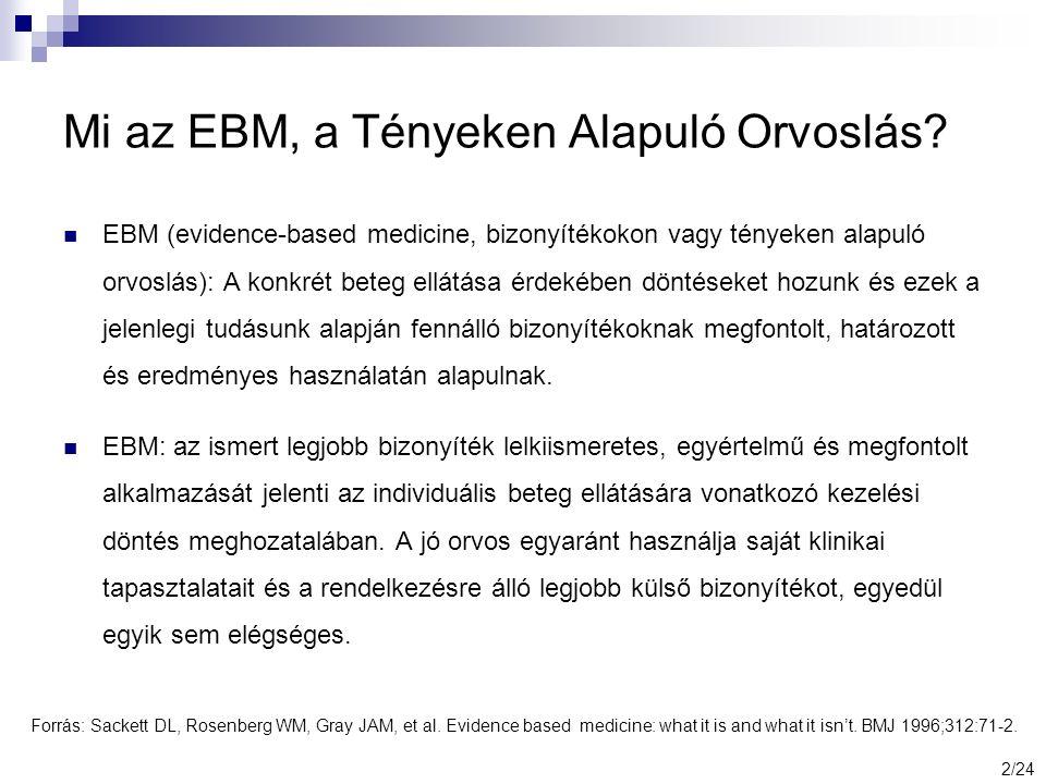 Mi az EBM, a Tényeken Alapuló Orvoslás? EBM (evidence-based medicine, bizonyítékokon vagy tényeken alapuló orvoslás): A konkrét beteg ellátása érdekéb
