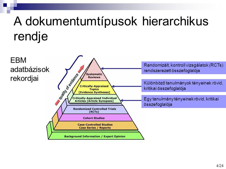 A dokumentumtípusok hierarchikus rendje Randomizált, kontroll vizsgálatok (RCTs) rendszerezett összefoglalója Különböző tanulmányok tényeinek rövid, k