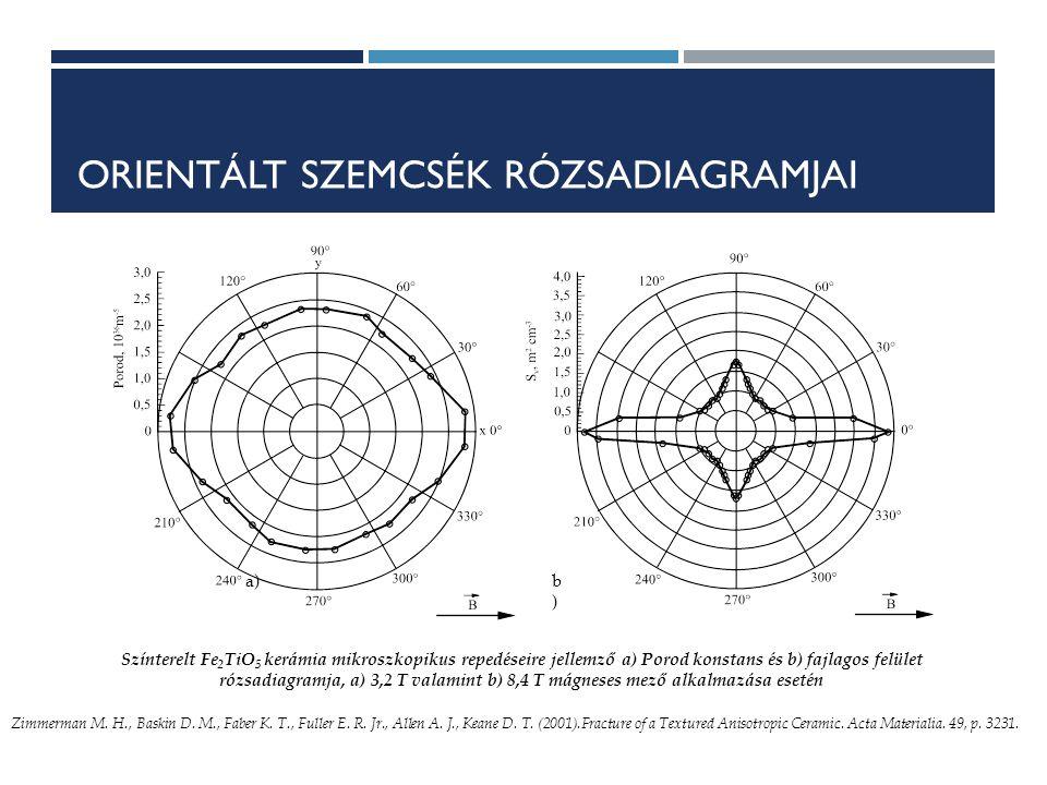 ORIENTÁLT SZEMCSÉK RÓZSADIAGRAMJAI Színterelt Fe 2 TiO 5 kerámia mikroszkopikus repedéseire jellemző a) Porod konstans és b) fajlagos felület rózsadiagramja, a) 3,2 T valamint b) 8,4 T mágneses mező alkalmazása esetén a)b)b) Zimmerman M.