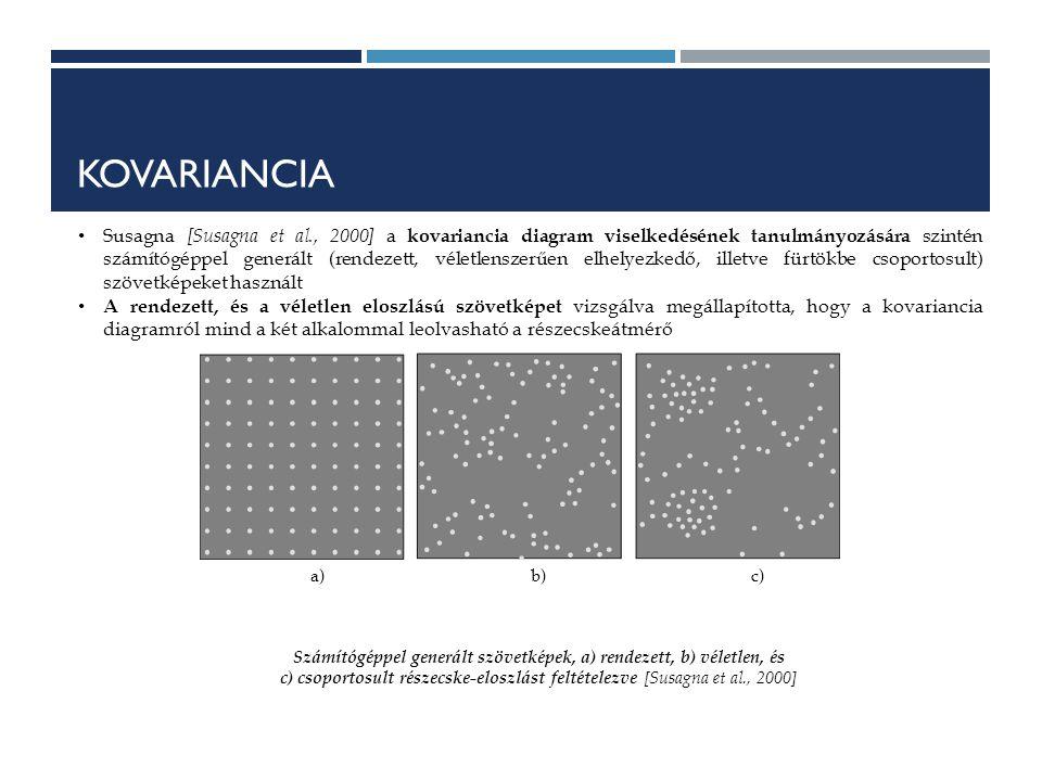 KOVARIANCIA Susagna [Susagna et al., 2000] a kovariancia diagram viselkedésének tanulmányozására szintén számítógéppel generált (rendezett, véletlenszerűen elhelyezkedő, illetve fürtökbe csoportosult) szövetképeket használt A rendezett, és a véletlen eloszlású szövetképet vizsgálva megállapította, hogy a kovariancia diagramról mind a két alkalommal leolvasható a részecskeátmérő Számítógéppel generált szövetképek, a) rendezett, b) véletlen, és c) csoportosult részecske-eloszlást feltételezve [Susagna et al., 2000] a)b)c)