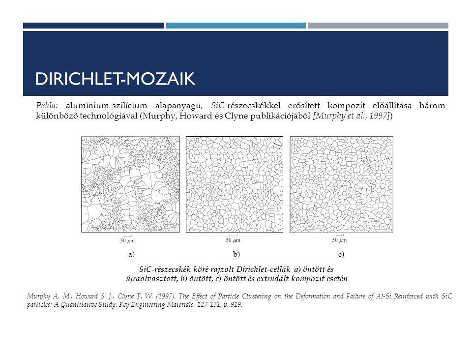 DIRICHLET-MOZAIK Példa: alumínium-szilícium alapanyagú, SiC -részecskékkel erősített kompozit előállítása három különböző technológiával (Murphy, Howard és Clyne publikációjából [Murphy et al., 1997] ) a)b) c) SiC-részecskék köré rajzolt Dirichlet-cellák a) öntött és újraolvasztott, b) öntött, c) öntött és extrudált kompozit esetén Murphy A.