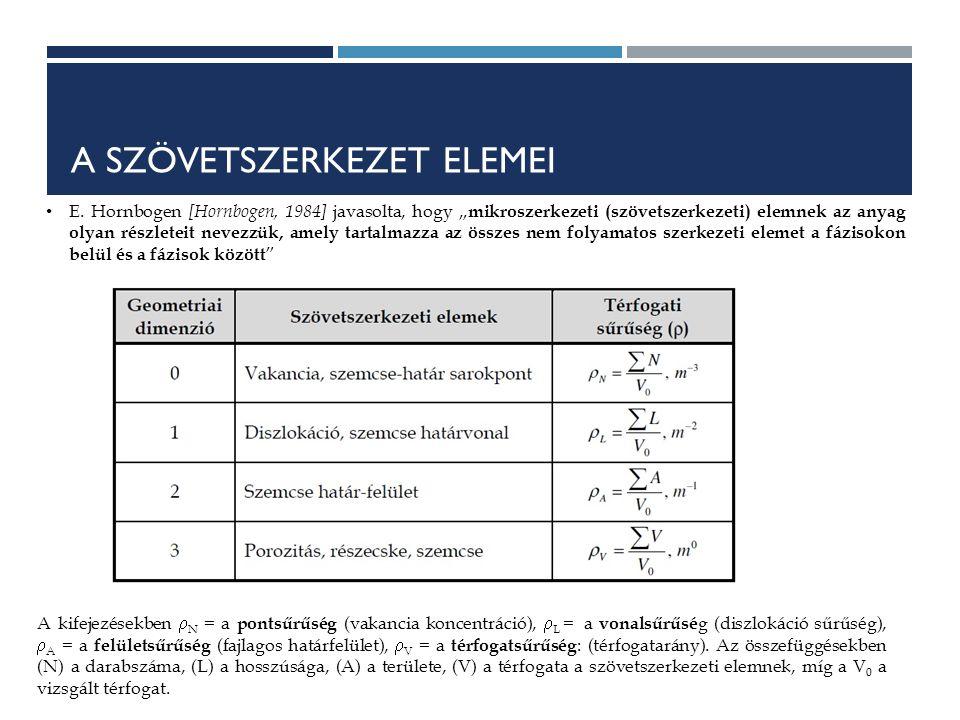 SZERKEZETVIZSGÁLAT FEJLŐDÉSI TENDENCIÁI  Egyszerű skaláris mennyiségek (méret, terület arány) helyett több paraméter használata ( vektoriális jellemzés )  Modern matematikai, statisztikai módszerek használata (halmazok)  Komplex vizsgálati eszközök (módszer, felbontás), módszerek alkalmazása  A vizsgálatok méretfelbontásának csökkenése: milliméter, mikron, szubmikron, nanométer  2D, 3D, 4D technikák alkalmazása  Hagyományos és modern módszerek ötvözése