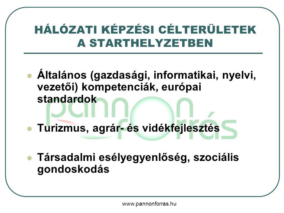 www.pannonforras.hu HÁLÓZATI KÉPZÉSI CÉLTERÜLETEK A STARTHELYZETBEN Általános (gazdasági, informatikai, nyelvi, vezetői) kompetenciák, európai standardok Turizmus, agrár- és vidékfejlesztés Társadalmi esélyegyenlőség, szociális gondoskodás