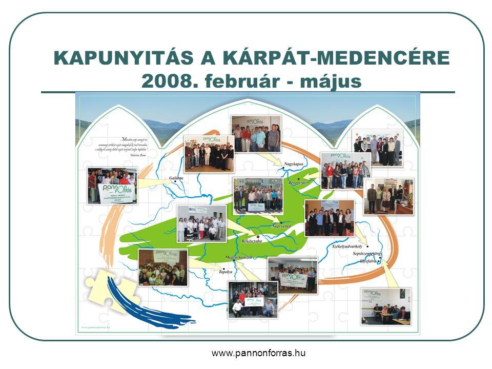 www.pannonforras.hu KAPUNYITÁS A KÁRPÁT-MEDENCÉRE 2008. február - május