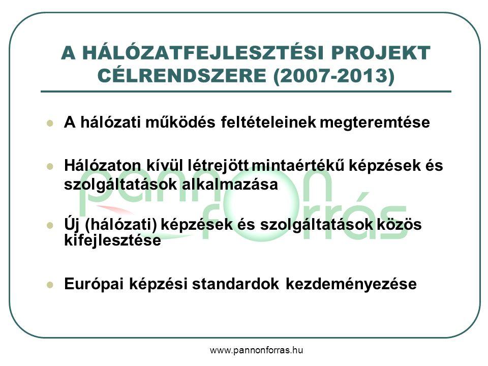 www.pannonforras.hu A HÁLÓZATFEJLESZTÉSI PROJEKT CÉLRENDSZERE (2007-2013) A hálózati működés feltételeinek megteremtése Hálózaton kívül létrejött mintaértékű képzések és szolgáltatások alkalmazása Új (hálózati) képzések és szolgáltatások közös kifejlesztése Európai képzési standardok kezdeményezése