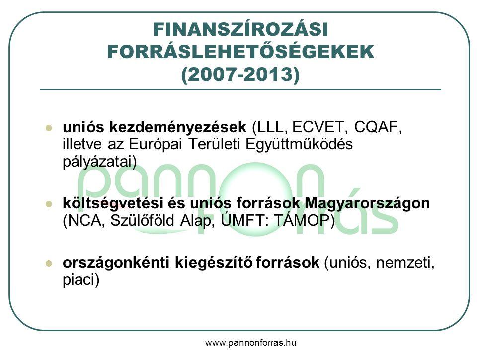 www.pannonforras.hu FINANSZÍROZÁSI FORRÁSLEHETŐSÉGEKEK (2007-2013) uniós kezdeményezések (LLL, ECVET, CQAF, illetve az Európai Területi Együttműködés pályázatai) költségvetési és uniós források Magyarországon (NCA, Szülőföld Alap, ÚMFT: TÁMOP) országonkénti kiegészítő források (uniós, nemzeti, piaci)