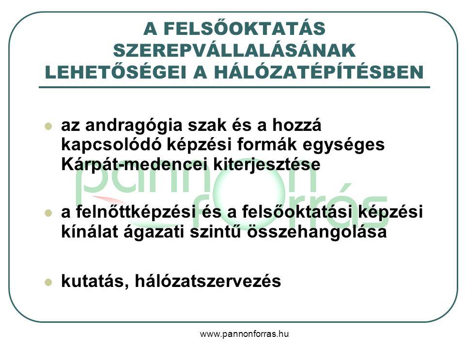 www.pannonforras.hu A FELSŐOKTATÁS SZEREPVÁLLALÁSÁNAK LEHETŐSÉGEI A HÁLÓZATÉPÍTÉSBEN az andragógia szak és a hozzá kapcsolódó képzési formák egységes