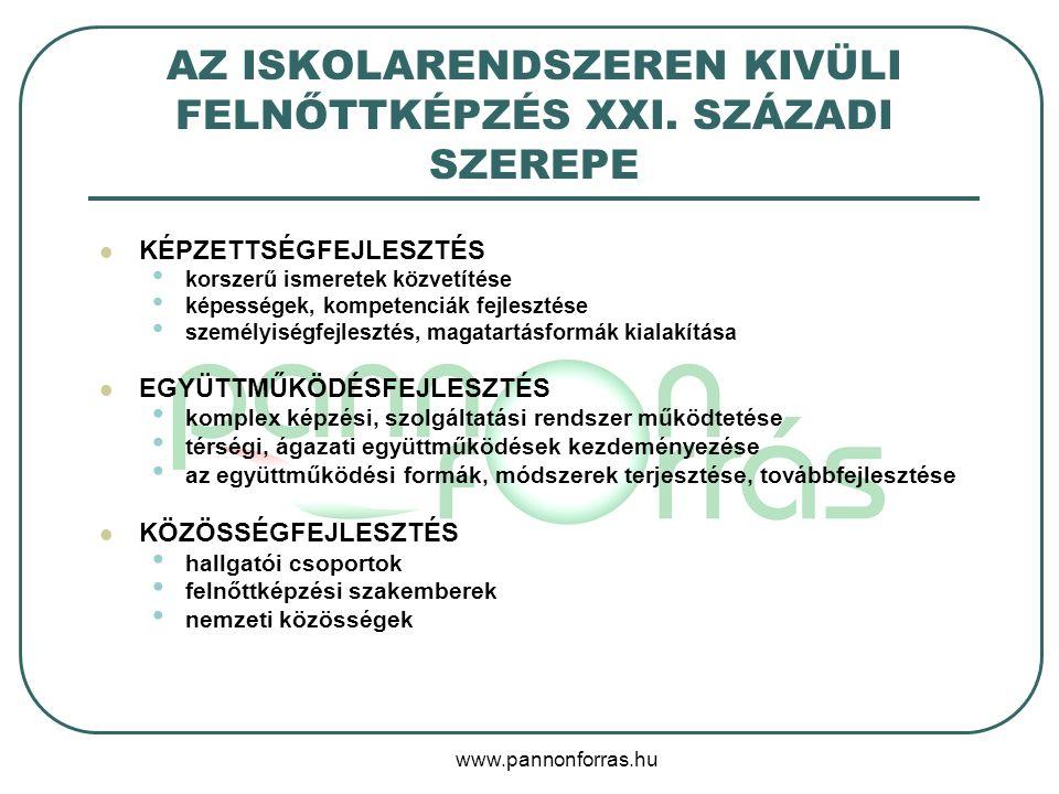 www.pannonforras.hu AZ ISKOLARENDSZEREN KIVÜLI FELNŐTTKÉPZÉS XXI.