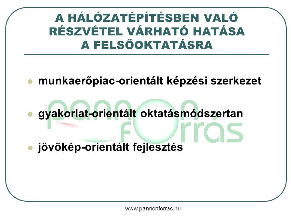 www.pannonforras.hu A HÁLÓZATÉPÍTÉSBEN VALÓ RÉSZVÉTEL VÁRHATÓ HATÁSA A FELSŐOKTATÁSRA munkaerőpiac-orientált képzési szerkezet gyakorlat-orientált oktatásmódszertan jövőkép-orientált fejlesztés