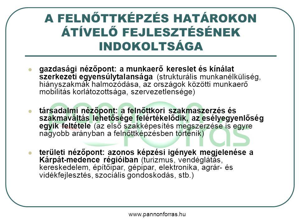 www.pannonforras.hu A FELNŐTTKÉPZÉS HATÁROKON ÁTÍVELŐ FEJLESZTÉSÉNEK INDOKOLTSÁGA gazdasági nézőpont: a munkaerő kereslet és kínálat szerkezeti egyens