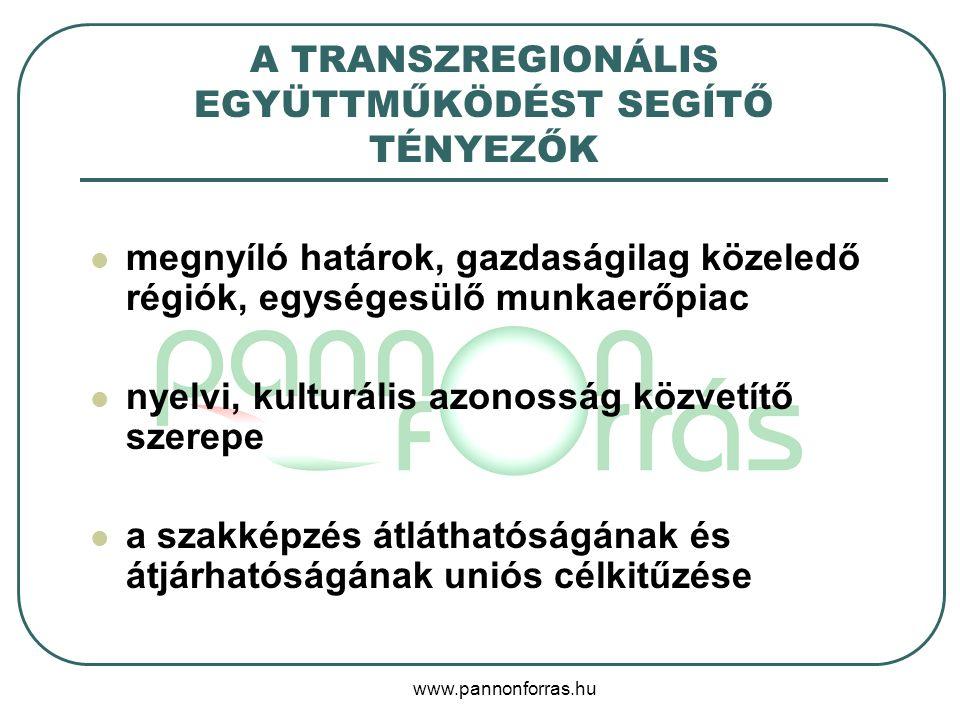 www.pannonforras.hu A TRANSZREGIONÁLIS EGYÜTTMŰKÖDÉST SEGÍTŐ TÉNYEZŐK megnyíló határok, gazdaságilag közeledő régiók, egységesülő munkaerőpiac nyelvi, kulturális azonosság közvetítő szerepe a szakképzés átláthatóságának és átjárhatóságának uniós célkitűzése
