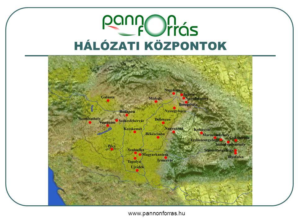 www.pannonforras.hu HÁLÓZATI KÖZPONTOK