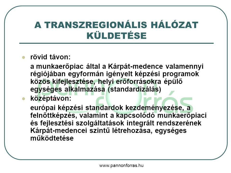 www.pannonforras.hu A TRANSZREGIONÁLIS HÁLÓZAT KÜLDETÉSE rövid távon: a munkaerőpiac által a Kárpát-medence valamennyi régiójában egyformán igényelt képzési programok közös kifejlesztése, helyi erőforrásokra épülő egységes alkalmazása (standardizálás) középtávon: európai képzési standardok kezdeményezése, a felnőttképzés, valamint a kapcsolódó munkaerőpiaci és fejlesztési szolgáltatások integrált rendszerének Kárpát-medencei szintű létrehozása, egységes működtetése