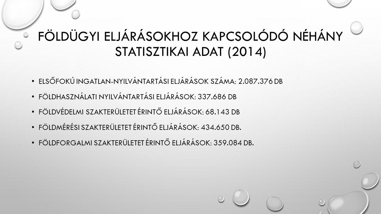FÖLDÜGYI ELJÁRÁSOKHOZ KAPCSOLÓDÓ NÉHÁNY STATISZTIKAI ADAT (2014) ELSŐFOKÚ INGATLAN-NYILVÁNTARTÁSI ELJÁRÁSOK SZÁMA: 2.087.376 DB FÖLDHASZNÁLATI NYILVÁNTARTÁSI ELJÁRÁSOK: 337.686 DB FÖLDVÉDELMI SZAKTERÜLETET ÉRINTŐ ELJÁRÁSOK: 68.143 DB FÖLDMÉRÉSI SZAKTERÜLETET ÉRINTŐ ELJÁRÁSOK: 434.650 DB.