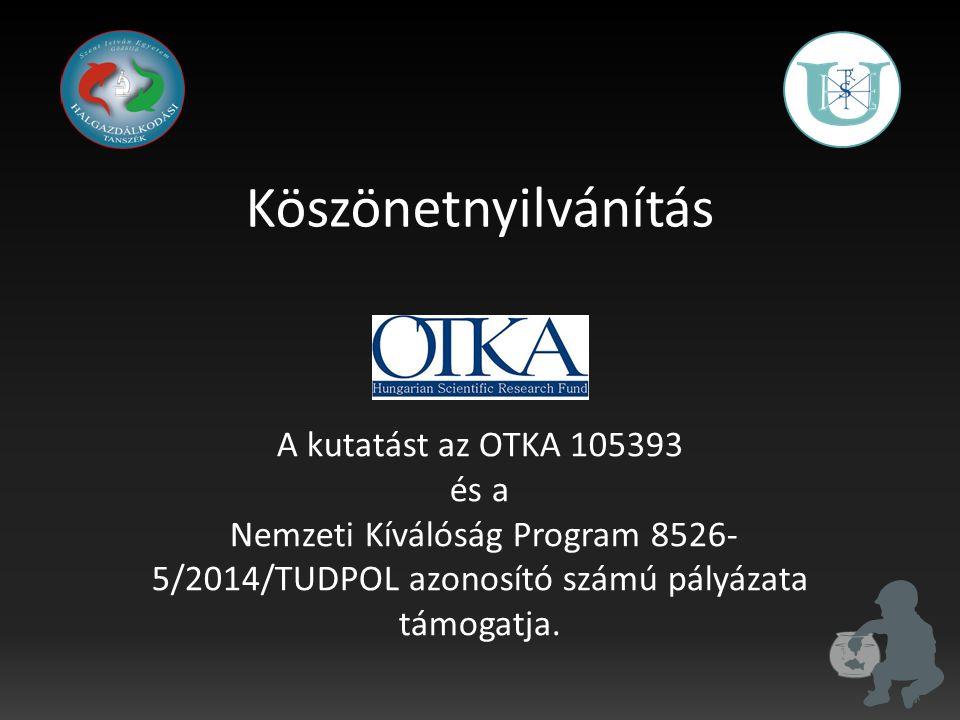 Köszönetnyilvánítás A kutatást az OTKA 105393 és a Nemzeti Kíválóság Program 8526- 5/2014/TUDPOL azonosító számú pályázata támogatja.