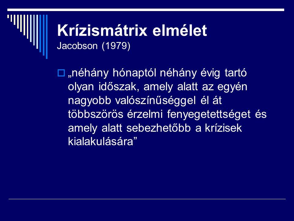 """Krízismátrix elmélet Jacobson (1979)  """"néhány hónaptól néhány évig tartó olyan időszak, amely alatt az egyén nagyobb valószínűséggel él át többszörös érzelmi fenyegetettséget és amely alatt sebezhetőbb a krízisek kialakulására"""