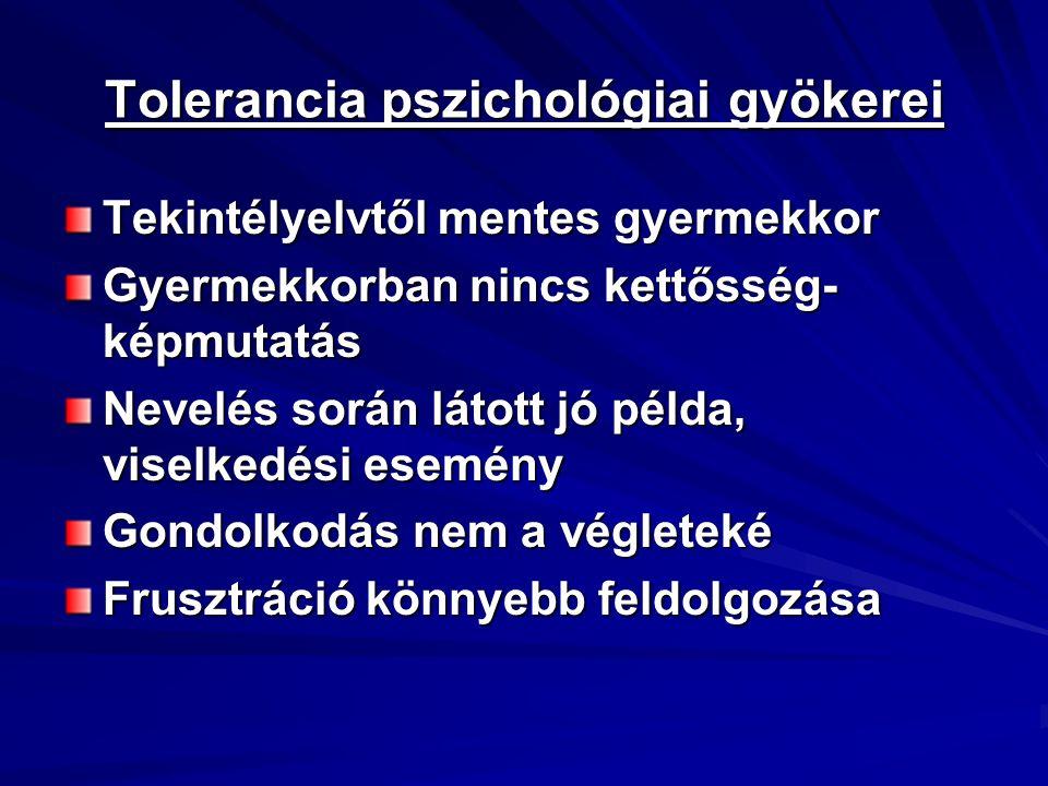 Tolerancia pszichológiai gyökerei Tekintélyelvtől mentes gyermekkor Gyermekkorban nincs kettősség- képmutatás Nevelés során látott jó példa, viselkedési esemény Gondolkodás nem a végleteké Frusztráció könnyebb feldolgozása