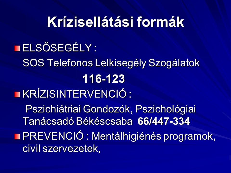 Krízisellátási formák ELSŐSEGÉLY : SOS Telefonos Lelkisegély Szogálatok 116-123 116-123 KRÍZISINTERVENCIÓ : Pszichiátriai Gondozók, Pszichológiai Tanácsadó Békéscsaba 66/447-334 Pszichiátriai Gondozók, Pszichológiai Tanácsadó Békéscsaba 66/447-334 PREVENCIÓ : Mentálhigiénés programok, civil szervezetek,