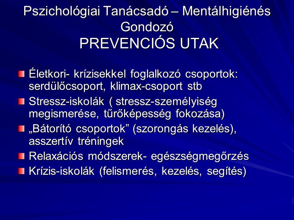 """Pszichológiai Tanácsadó – Mentálhigiénés Gondozó PREVENCIÓS UTAK Életkori- krízisekkel foglalkozó csoportok: serdülőcsoport, klimax-csoport stb Stressz-iskolák ( stressz-személyiség megismerése, tűrőképesség fokozása) """"Bátorító csoportok (szorongás kezelés), asszertív tréningek Relaxációs módszerek- egészségmegőrzés Krízis-iskolák (felismerés, kezelés, segítés)"""